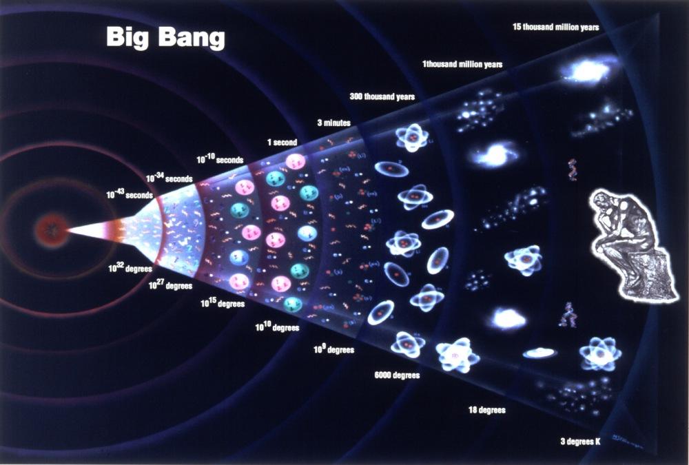 origen-del-universo-big-bang1